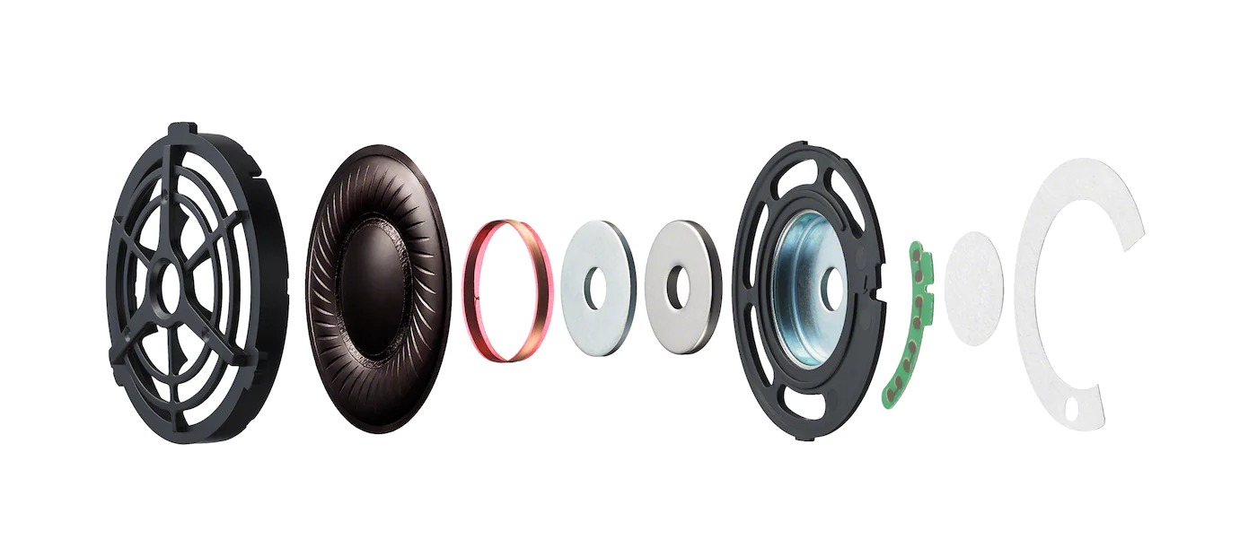 Tai nghe Sony MDR 1ABP